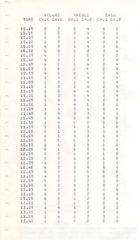 lejaren hiller knobs 1970